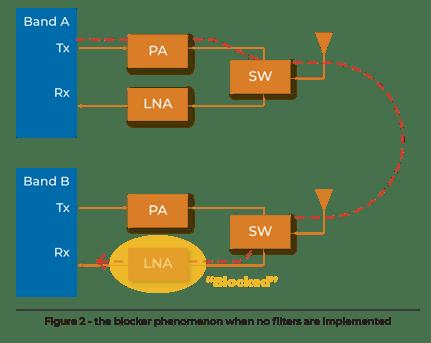 blog#29-2-diagrams-05-2