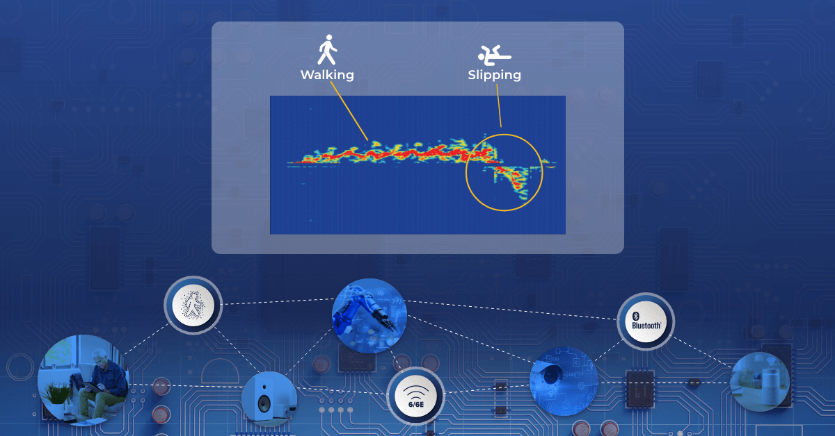 Wi-Fi Sensing for Consumer Devices is Here